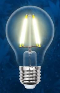 светодиодная лампа 20w